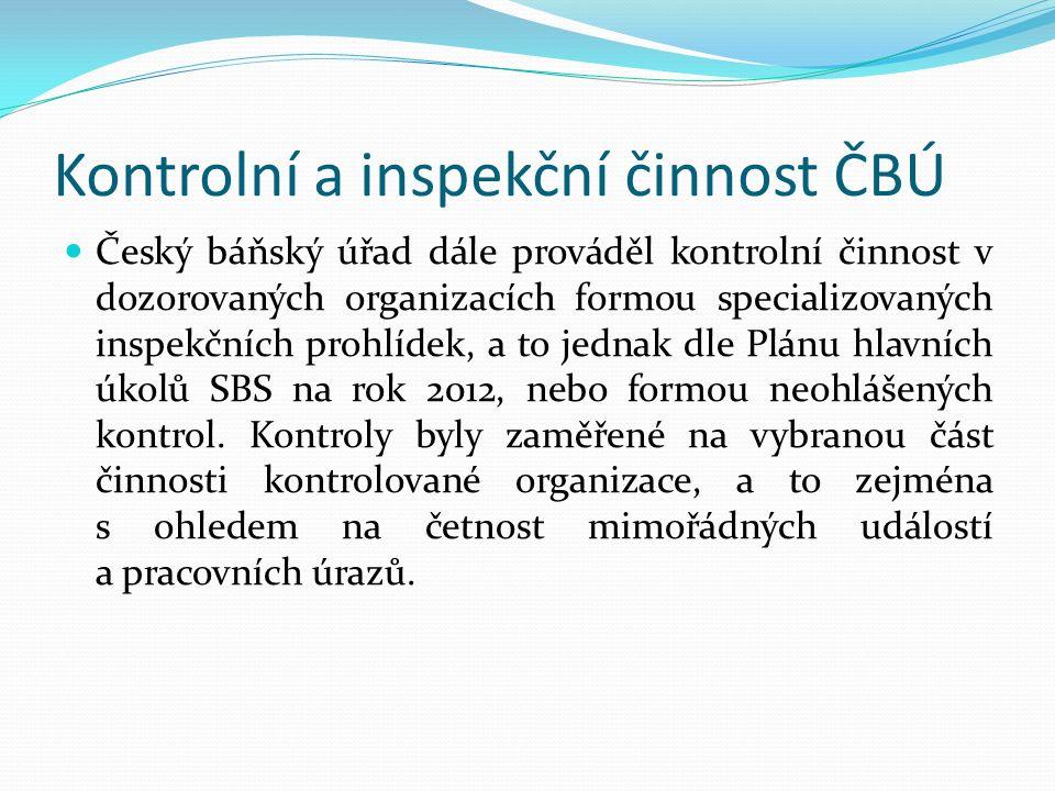 Kontrolní a inspekční činnost ČBÚ Český báňský úřad dále prováděl kontrolní činnost v dozorovaných organizacích formou specializovaných inspekčních prohlídek, a to jednak dle Plánu hlavních úkolů SBS na rok 2012, nebo formou neohlášených kontrol.