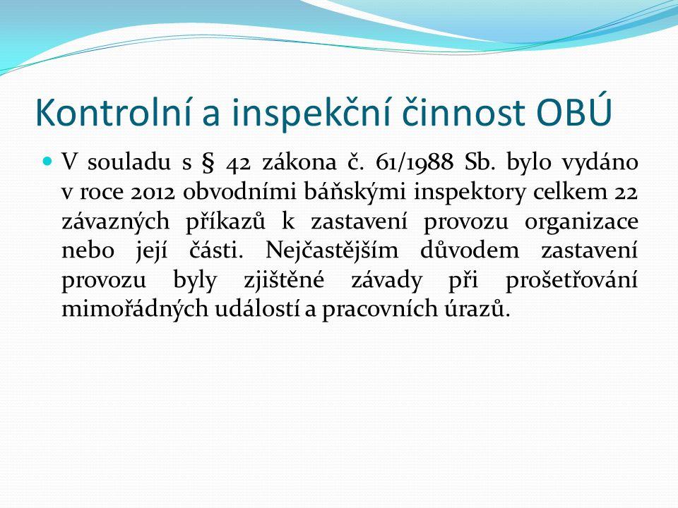 Kontrolní a inspekční činnost OBÚ V souladu s § 42 zákona č.