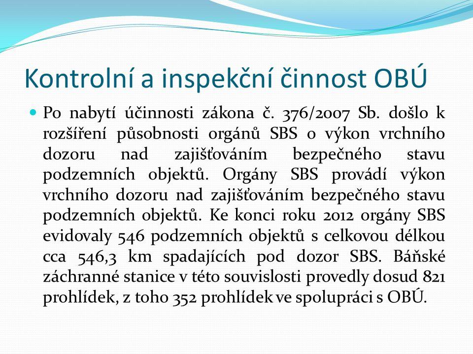 Kontrolní a inspekční činnost OBÚ Po nabytí účinnosti zákona č.