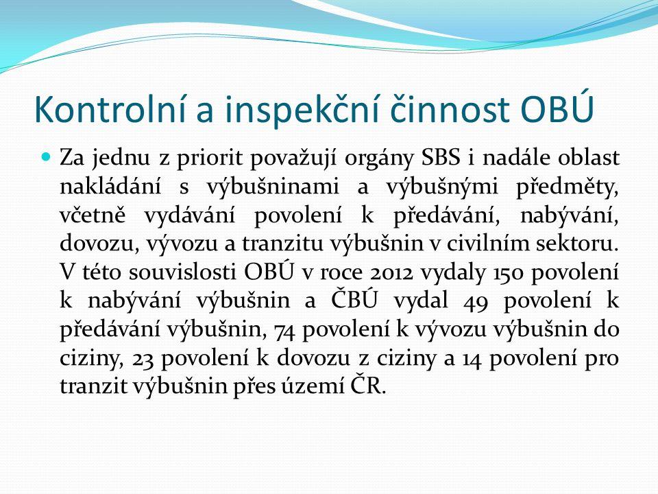 Kontrolní a inspekční činnost OBÚ Za jednu z priorit považují orgány SBS i nadále oblast nakládání s výbušninami a výbušnými předměty, včetně vydávání povolení k předávání, nabývání, dovozu, vývozu a tranzitu výbušnin v civilním sektoru.