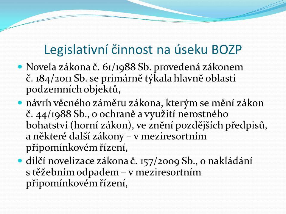 Legislativní činnost na úseku BOZP Novela zákona č.