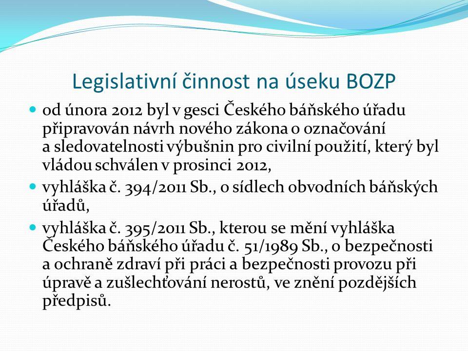Legislativní činnost na úseku BOZP od února 2012 byl v gesci Českého báňského úřadu připravován návrh nového zákona o označování a sledovatelnosti výbušnin pro civilní použití, který byl vládou schválen v prosinci 2012, vyhláška č.
