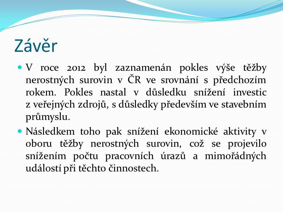 Závěr V roce 2012 byl zaznamenán pokles výše těžby nerostných surovin v ČR ve srovnání s předchozím rokem.