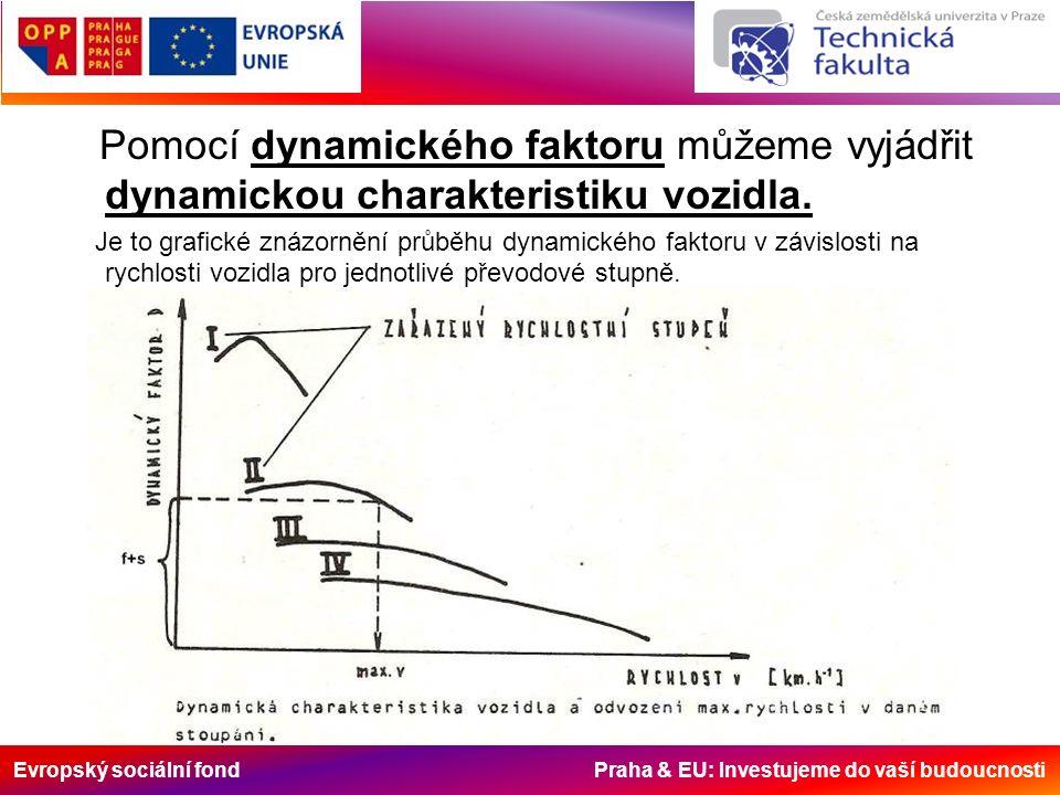 Evropský sociální fond Praha & EU: Investujeme do vaší budoucnosti Pomocí dynamického faktoru můžeme vyjádřit dynamickou charakteristiku vozidla.
