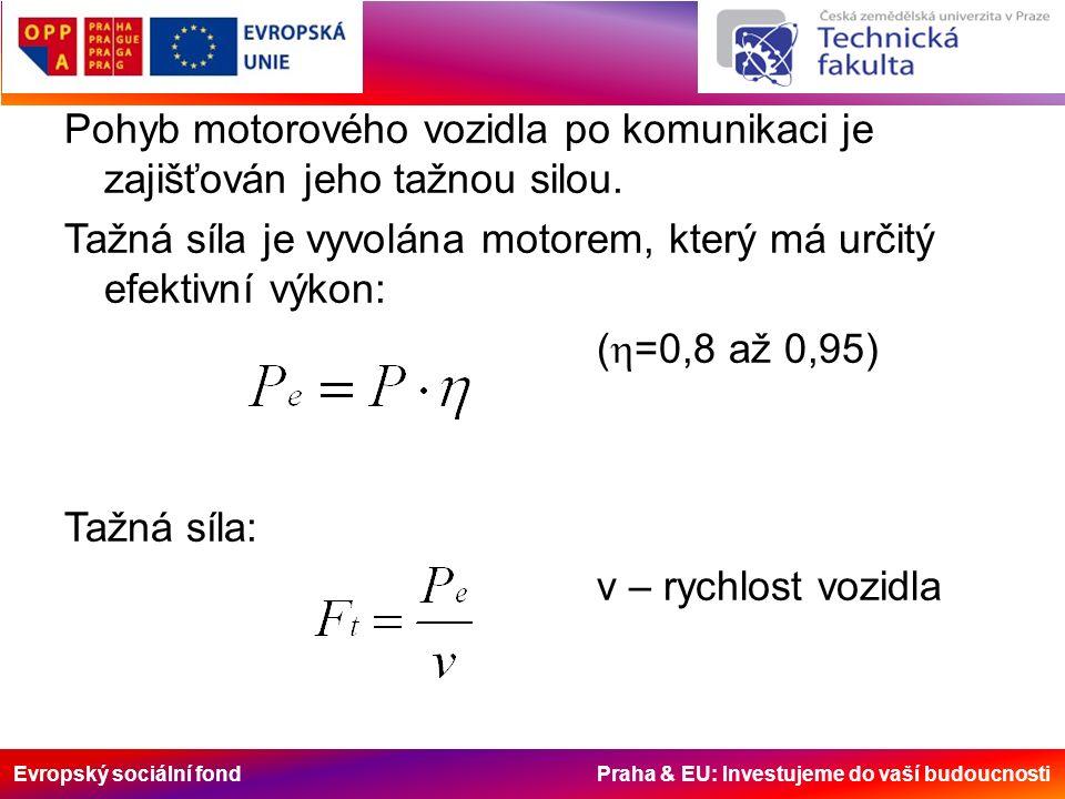 Evropský sociální fond Praha & EU: Investujeme do vaší budoucnosti Příklad 2: Vozidlo jede do svahu o stoupání 12 % rychlostí 36 kmh -1 za bezvětří.