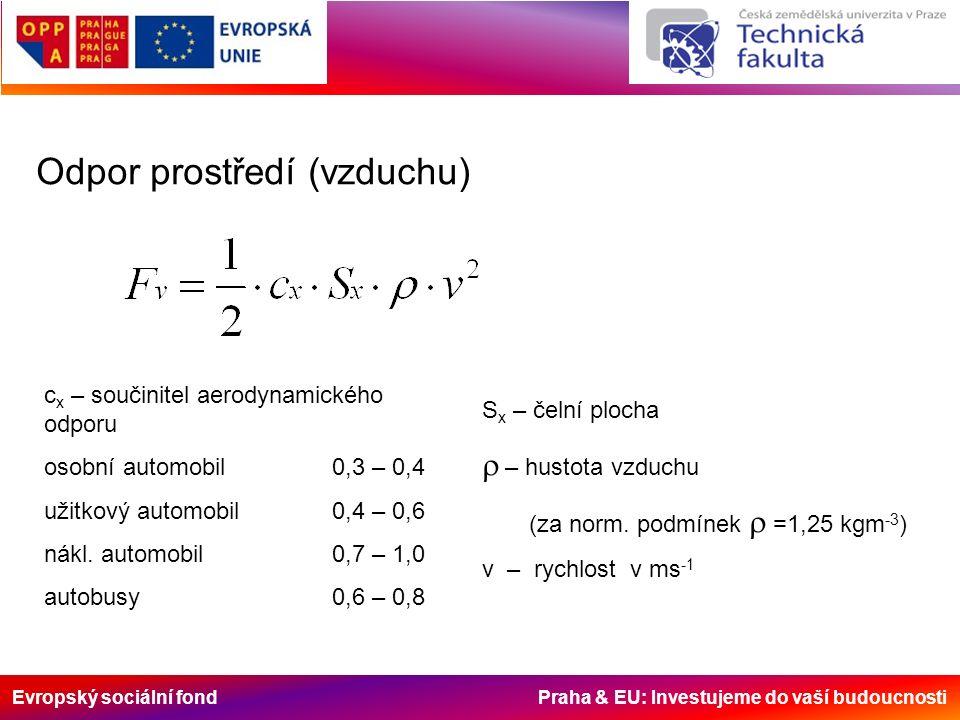 Evropský sociální fond Praha & EU: Investujeme do vaší budoucnosti Odpor prostředí (vzduchu) c x – součinitel aerodynamického odporu osobní automobil 0,3 – 0,4 užitkový automobil 0,4 – 0,6 nákl.