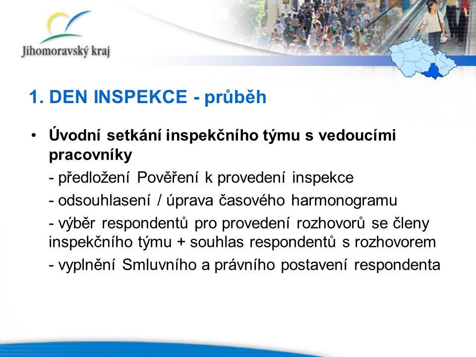 1. DEN INSPEKCE - průběh Úvodní setkání inspekčního týmu s vedoucími pracovníky - předložení Pověření k provedení inspekce - odsouhlasení / úprava čas