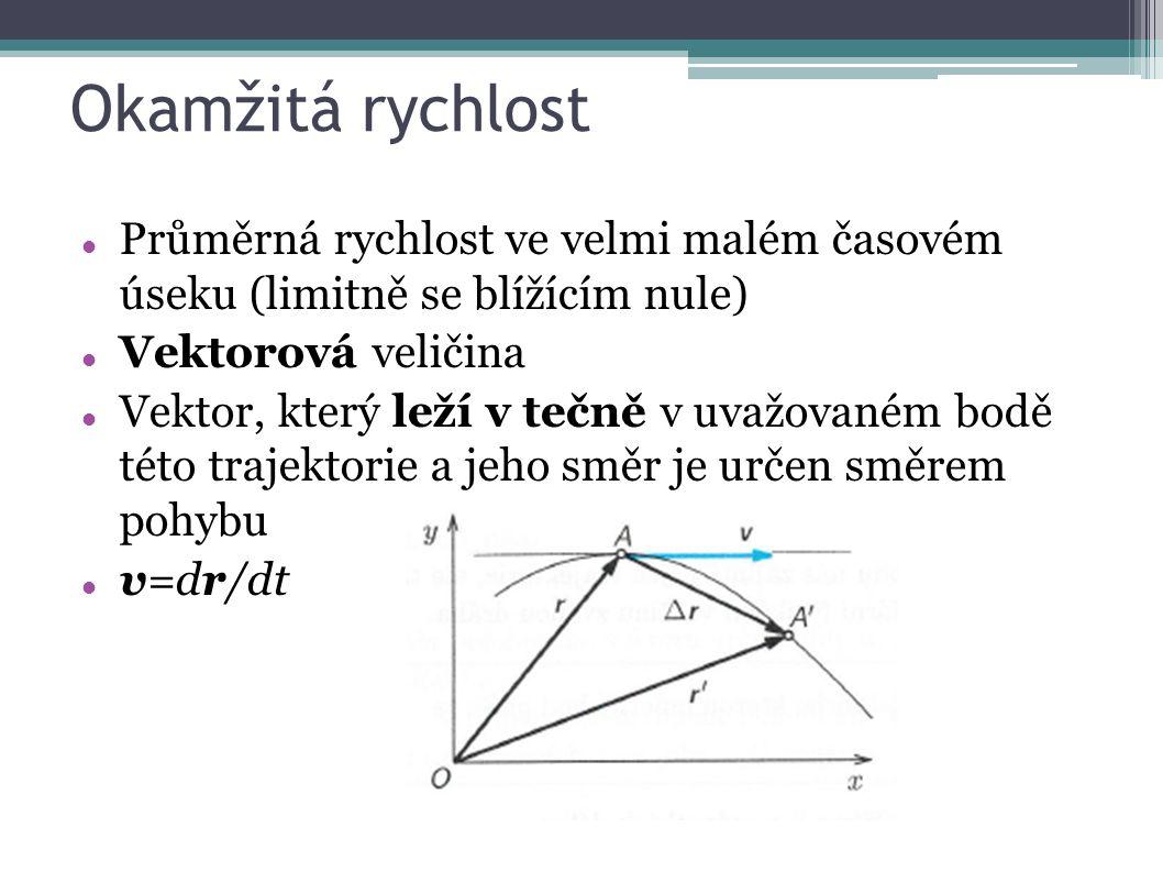 Okamžitá rychlost Průměrná rychlost ve velmi malém časovém úseku (limitně se blížícím nule) Vektorová veličina Vektor, který leží v tečně v uvažovaném bodě této trajektorie a jeho směr je určen směrem pohybu v=dr/dt