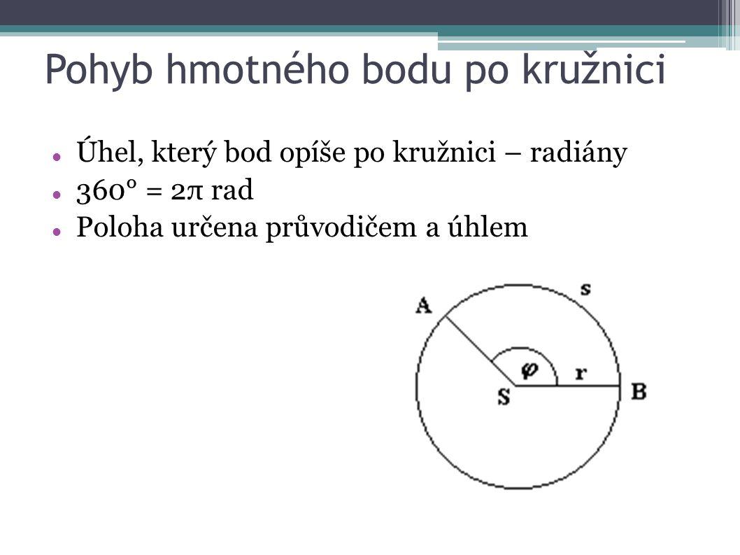 Pohyb hmotného bodu po kružnici Úhel, který bod opíše po kružnici – radiány 360° = 2π rad Poloha určena průvodičem a úhlem