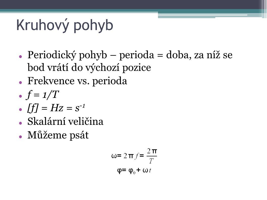 Kruhový pohyb Periodický pohyb – perioda = doba, za níž se bod vrátí do výchozí pozice Frekvence vs.