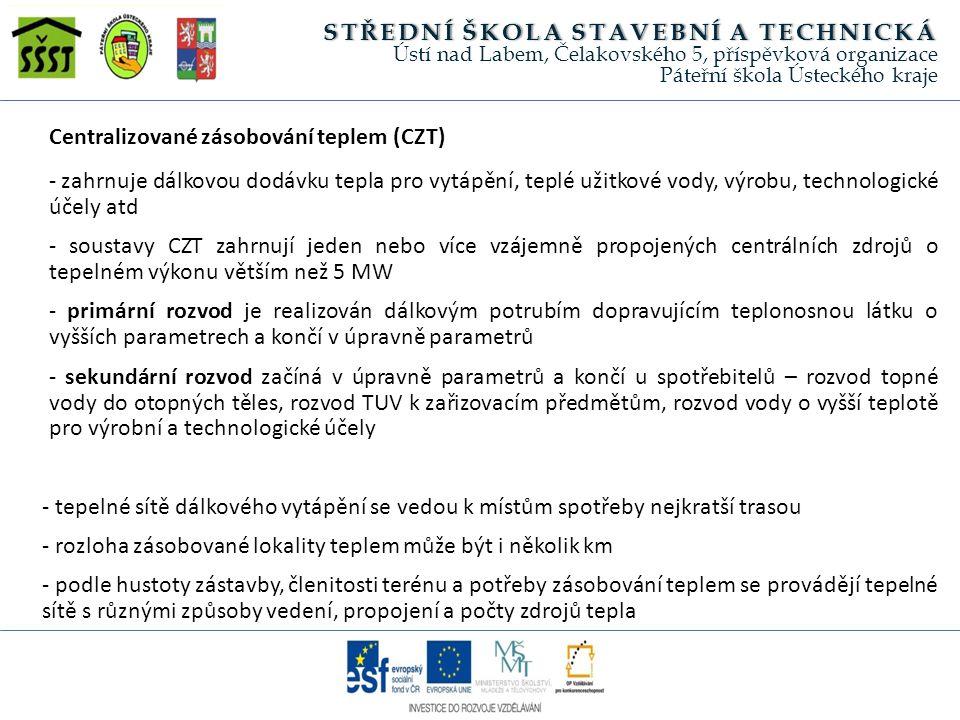 Zdroje Dufka, J.: Vytápění pro 3.ročník učebního oboru instalatér.