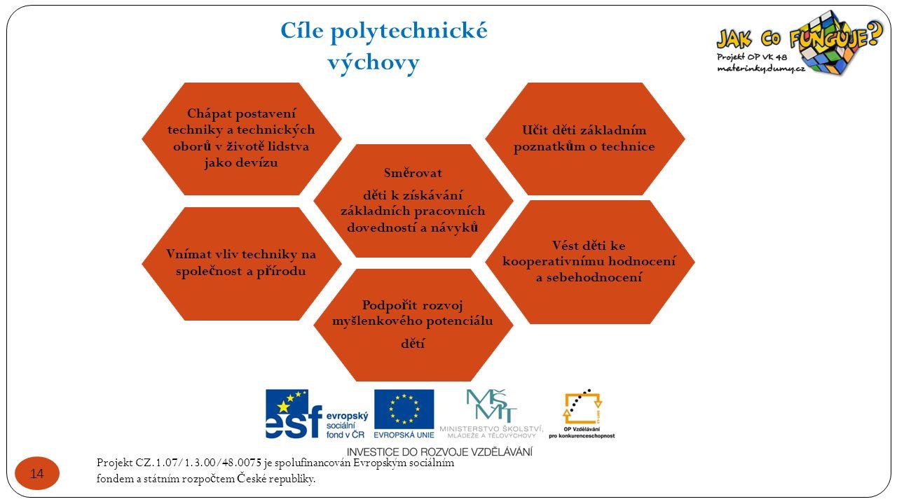 Projekt CZ.1.07/1.3.00/48.0075 je spolufinancován Evropským sociálním fondem a státním rozpo č tem Č eské republiky. 14 Vnímat vliv techniky na spole