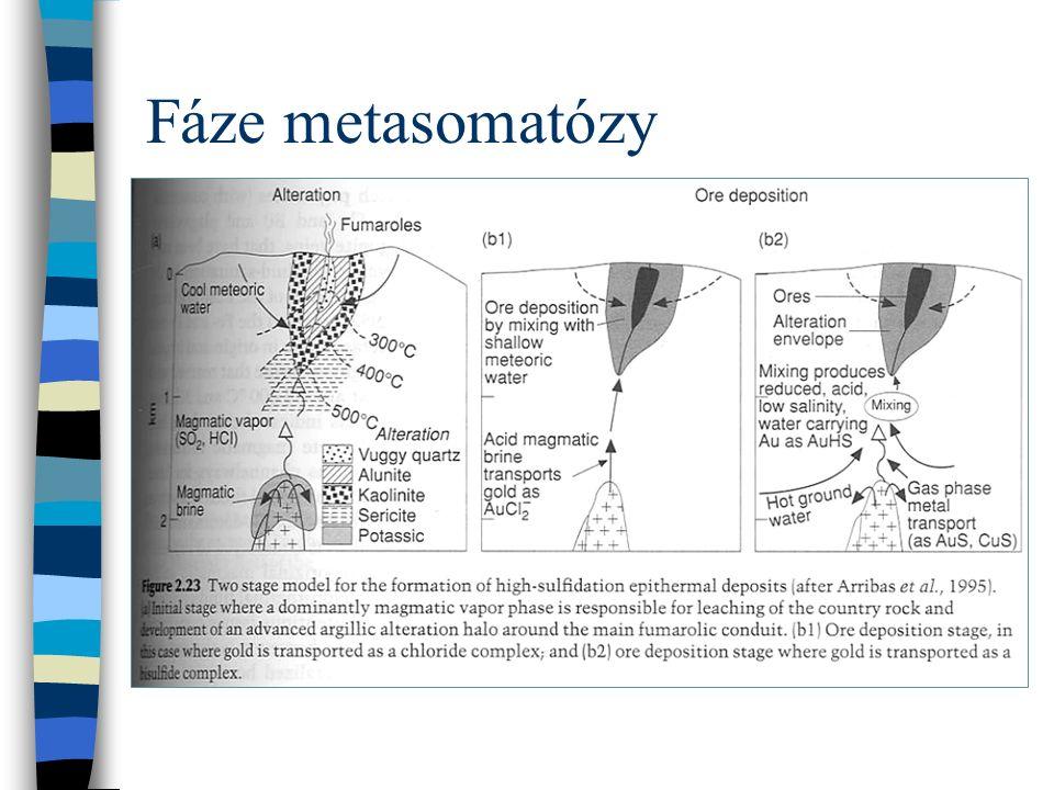 Fáze metasomatózy