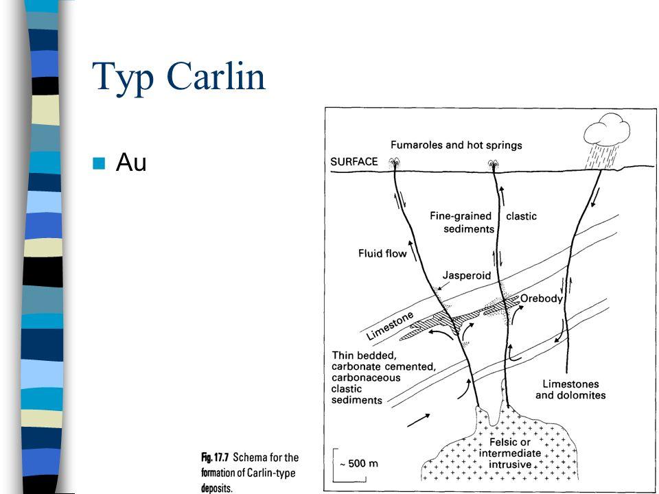 Typ Carlin Au