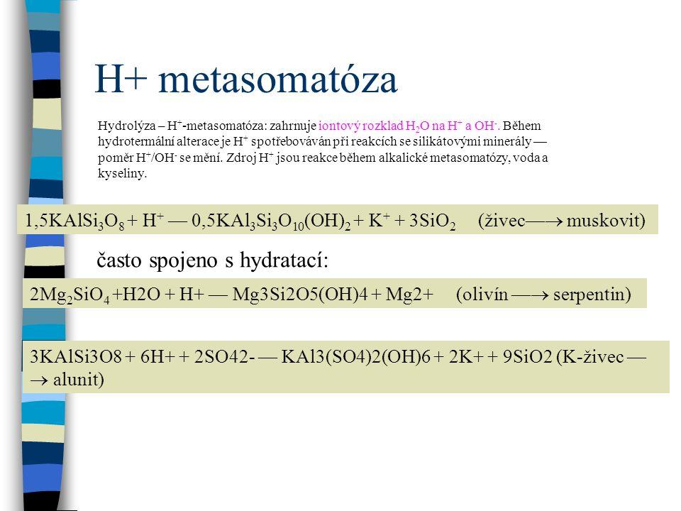 H+ metasomatóza Hydrolýza – H + -metasomatóza: zahrnuje iontový rozklad H 2 O na H + a OH -.