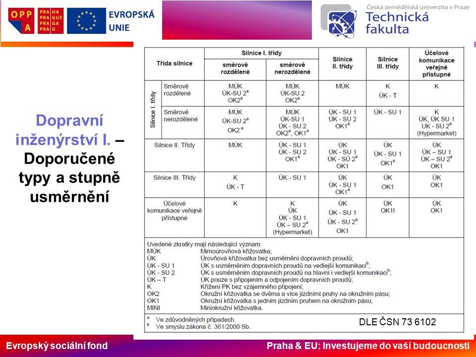 Evropský sociální fond Praha & EU: Investujeme do vaší budoucnosti Dopravní inženýrství I. – Doporučené typy a stupně usměrnění DLE ČSN 73 6102