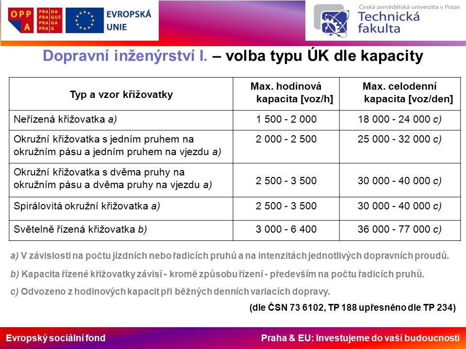 Evropský sociální fond Praha & EU: Investujeme do vaší budoucnosti Dopravní inženýrství I. – volba typu ÚK dle kapacity Typ a vzor křižovatky Max. hod