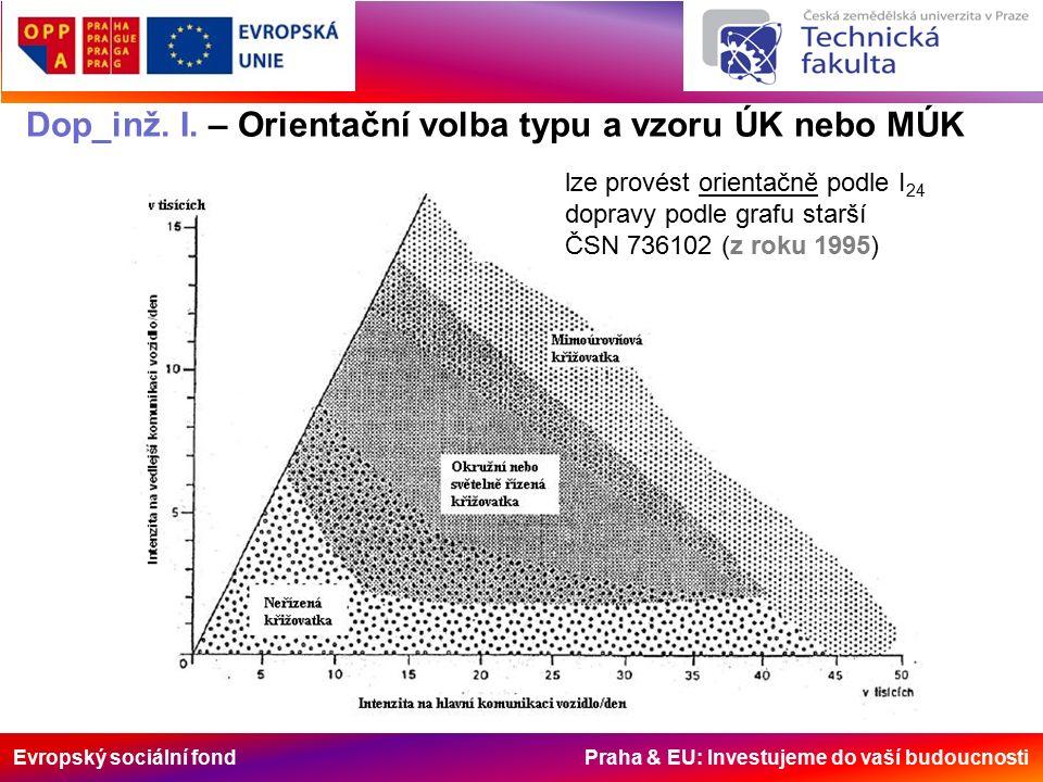 Evropský sociální fond Praha & EU: Investujeme do vaší budoucnosti Dop_inž. I. – Orientační volba typu a vzoru ÚK nebo MÚK lze provést orientačně podl