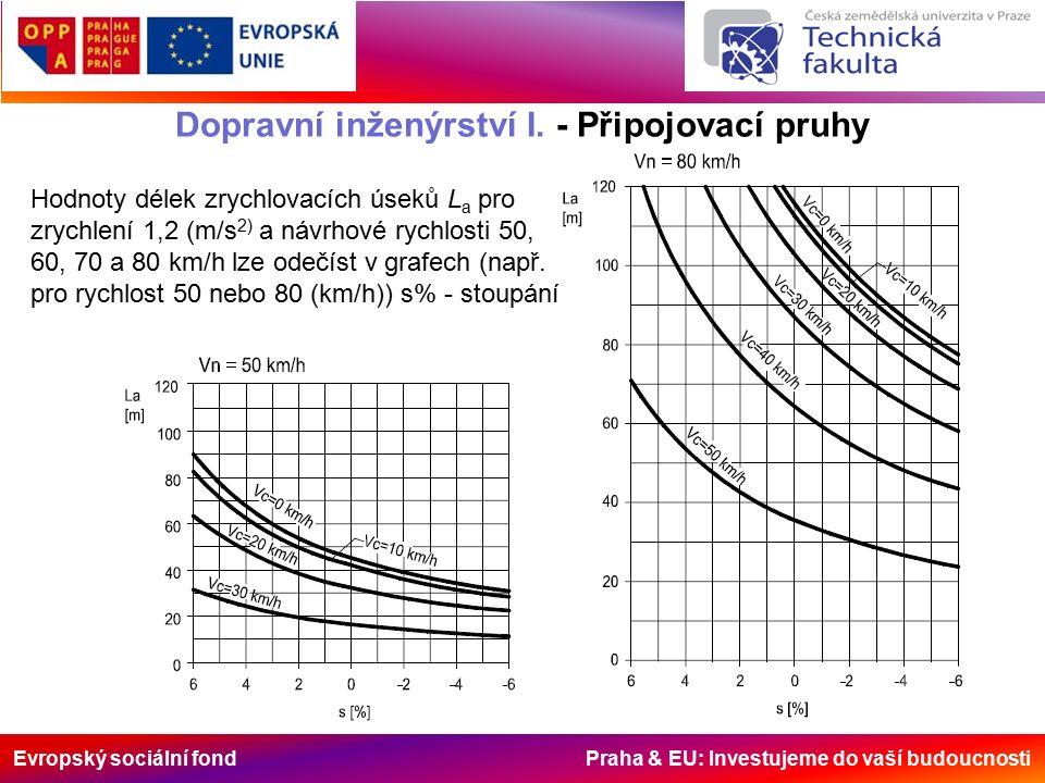 Evropský sociální fond Praha & EU: Investujeme do vaší budoucnosti Dopravní inženýrství I. - Připojovací pruhy Hodnoty délek zrychlovacích úseků L a p