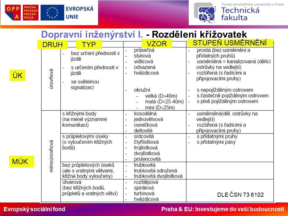 Evropský sociální fond Praha & EU: Investujeme do vaší budoucnosti Dopravní inženýrství I. - Rozdělení křižovatek ÚK MÚK TYPDRUH VZOR STUPEŇ USMĚRNĚNÍ
