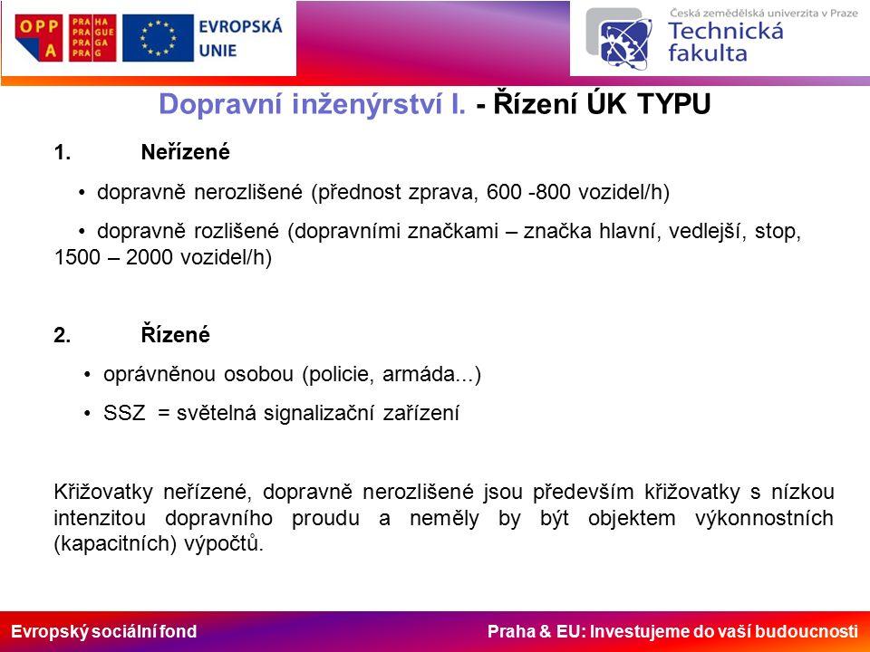 Evropský sociální fond Praha & EU: Investujeme do vaší budoucnosti Dopravní inženýrství I. - Řízení ÚK TYPU 1.Neřízené dopravně nerozlišené (přednost