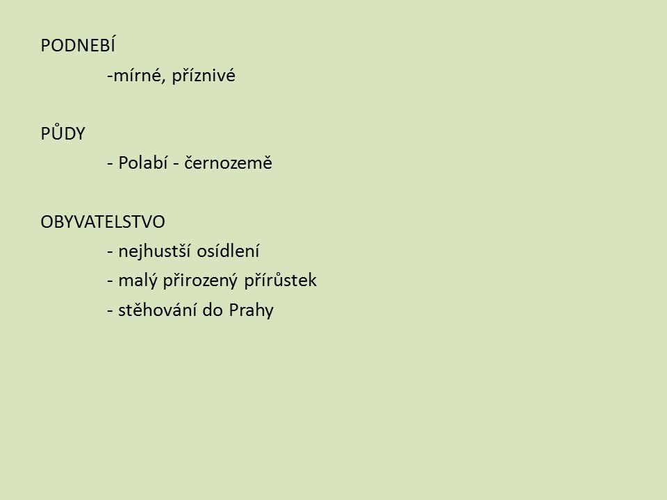 PODNEBÍ -mírné, příznivé PŮDY - Polabí - černozemě OBYVATELSTVO - nejhustší osídlení - malý přirozený přírůstek - stěhování do Prahy