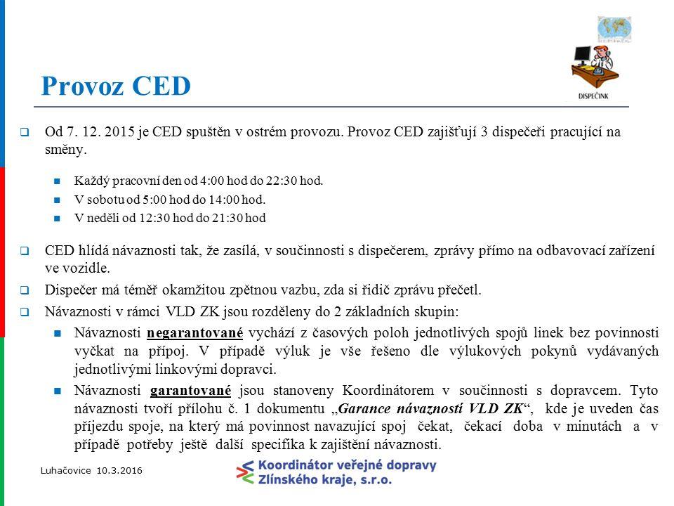 Provoz CED  Od 7. 12. 2015 je CED spuštěn v ostrém provozu.