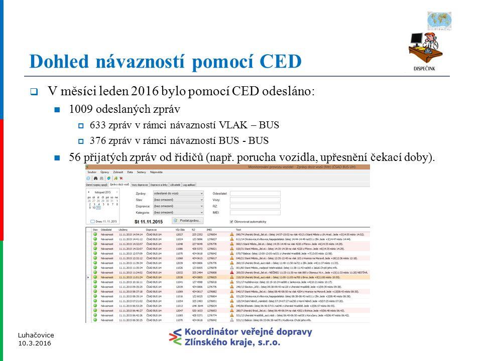  V měsíci leden 2016 bylo pomocí CED odesláno: 1009 odeslaných zpráv  633 zpráv v rámci návazností VLAK – BUS  376 zpráv v rámci návazností BUS - BUS 56 přijatých zpráv od řidičů (např.