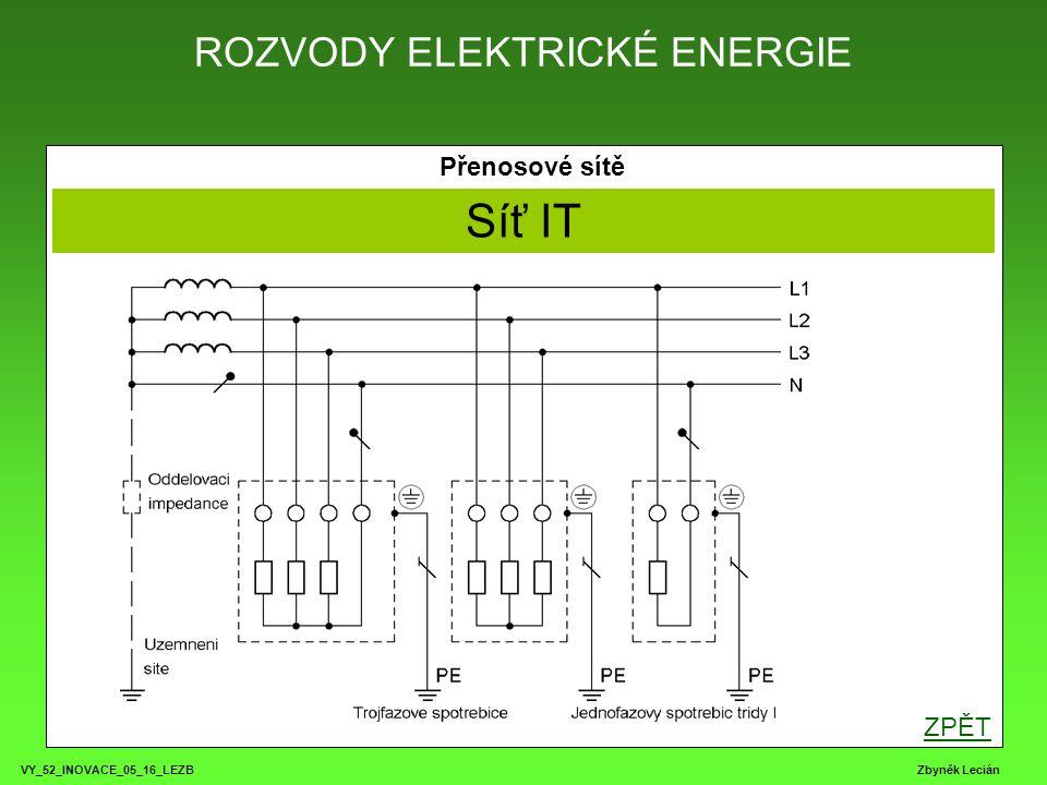 ROZVODY ELEKTRICKÉ ENERGIE VY_52_INOVACE_05_16_LEZB Zbyněk Lecián Přenosové sítě ZPĚT Síť IT