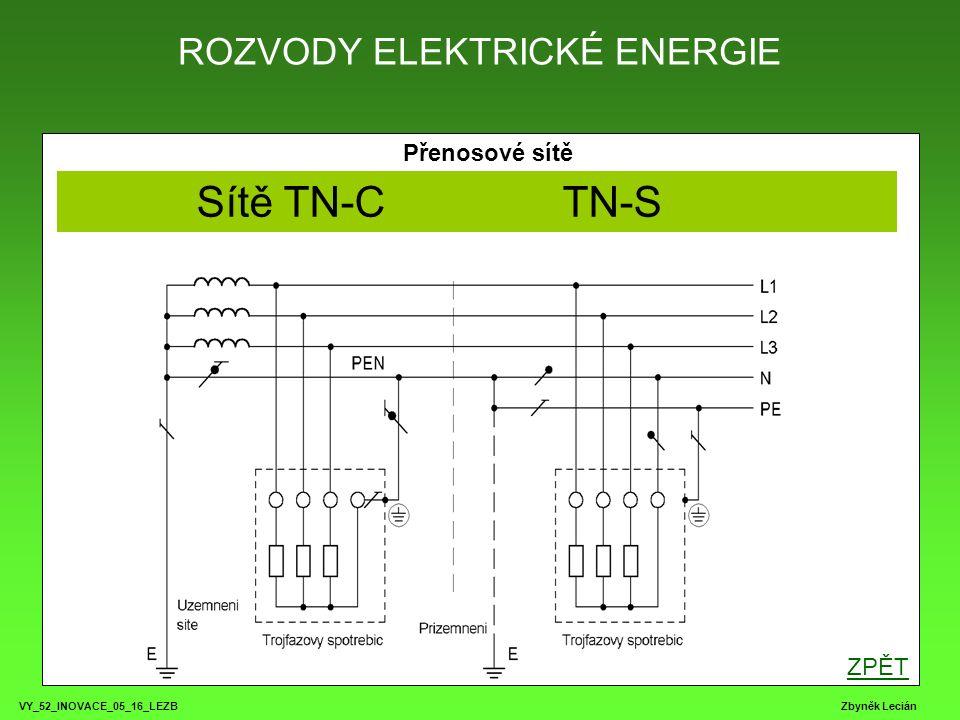ROZVODY ELEKTRICKÉ ENERGIE VY_52_INOVACE_05_16_LEZB Zbyněk Lecián Přenosové sítě ZPĚT Sítě TN-C TN-S