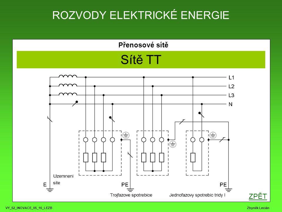 ROZVODY ELEKTRICKÉ ENERGIE VY_52_INOVACE_05_16_LEZB Zbyněk Lecián Přenosové sítě ZPĚT Sítě TT