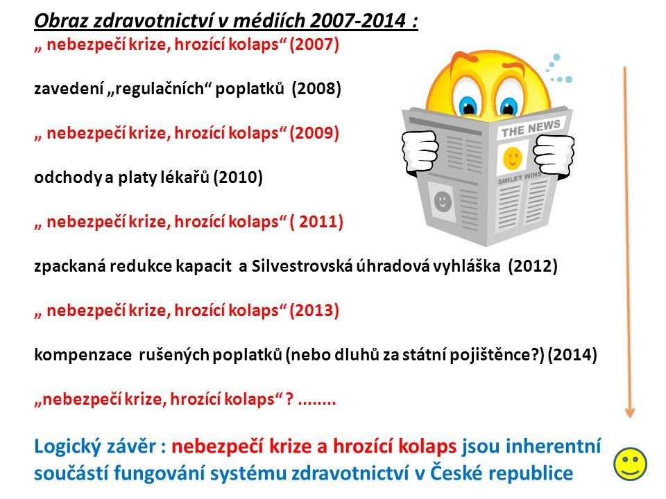 """Obraz zdravotnictví v médiích 2007-2014 : """" nebezpečí krize, hrozící kolaps (2007) zavedení """"regulačních poplatků (2008) """" nebezpečí krize, hrozící kolaps (2009) odchody a platy lékařů (2010) """" nebezpečí krize, hrozící kolaps ( 2011) zpackaná redukce kapacit a Silvestrovská úhradová vyhláška (2012) """" nebezpečí krize, hrozící kolaps (2013) kompenzace rušených poplatků (nebo dluhů za státní pojištěnce ) (2014) """"nebezpečí krize, hrozící kolaps ........"""