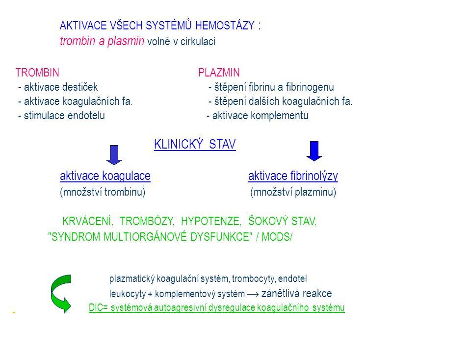 AKTIVACE VŠECH SYSTÉMŮ HEMOSTÁZY : trombin a plasmin volně v cirkulaci TROMBIN PLAZMIN - aktivace destiček - štěpení fibrinu a fibrinogenu - aktivace