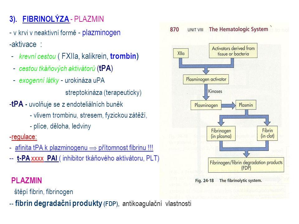 3). FIBRINOLÝZA - PLAZMIN - v krvi v neaktivní formě - plazminogen -aktivace : - krevní cestou ( FXIIa, kalikrein, trombin) - cestou tkáňových aktivát