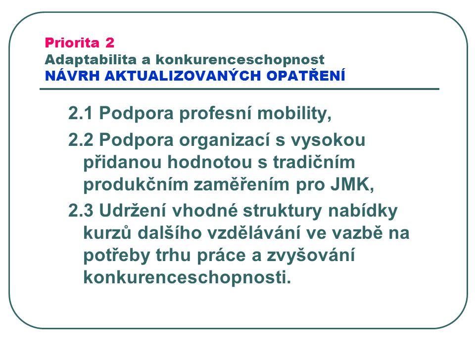 Priorita 2 Adaptabilita a konkurenceschopnost NÁVRH AKTUALIZOVANÝCH OPATŘENÍ 2.1 Podpora profesní mobility, 2.2 Podpora organizací s vysokou přidanou