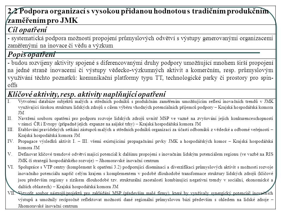 2.2 Podpora organizací s vysokou přidanou hodnotou s tradičním produkčním zaměřením pro JMK Cíl opatření - systematická podpora možností propojení průmyslových odvětví s výstupy generovanými organizacemi zaměřenými na inovace či vědu a výzkum Popis opatření - budou rozvíjeny aktivity spojené s diferencovanými druhy podpory umožňující mnohem širší propojení na jedné straně inovacemi či výstupy vědecko-výzkumných aktivit a komerčním, resp.