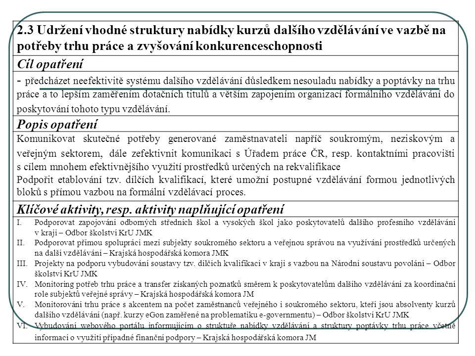 2.3 Udržení vhodné struktury nabídky kurzů dalšího vzdělávání ve vazbě na potřeby trhu práce a zvyšování konkurenceschopnosti Cíl opatření - předcháze