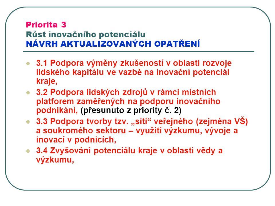 Priorita 3 Růst inovačního potenciálu NÁVRH AKTUALIZOVANÝCH OPATŘENÍ 3.1 Podpora výměny zkušeností v oblasti rozvoje lidského kapitálu ve vazbě na ino