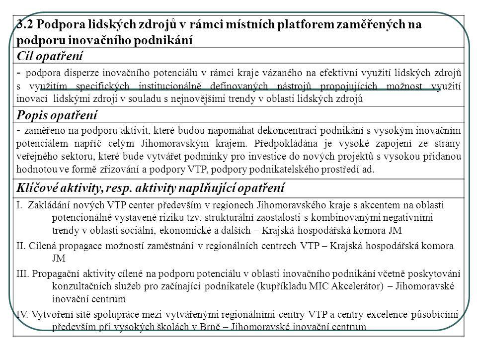 3.2 Podpora lidských zdrojů v rámci místních platforem zaměřených na podporu inovačního podnikání Cíl opatření - podpora disperze inovačního potenciálu v rámci kraje vázaného na efektivní využití lidských zdrojů s využitím specifických institucionálně definovaných nástrojů propojujících možnost využití inovací lidskými zdroji v souladu s nejnovějšími trendy v oblasti lidských zdrojů Popis opatření - zaměřeno na podporu aktivit, které budou napomáhat dekoncentraci podnikání s vysokým inovačním potenciálem napříč celým Jihomoravským krajem.