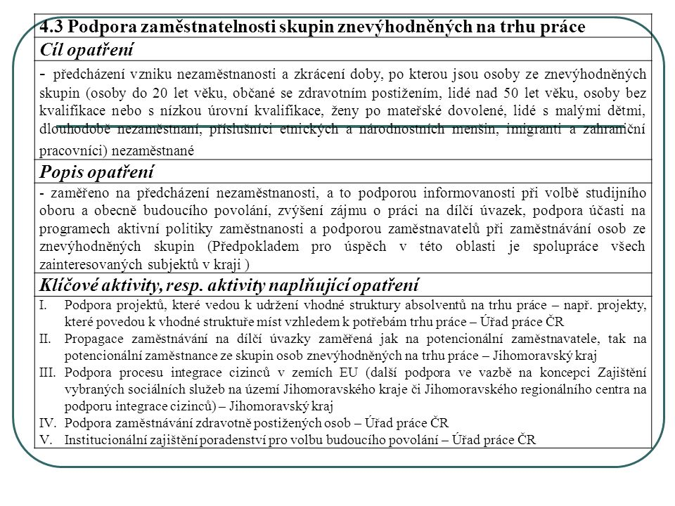 4.3 Podpora zaměstnatelnosti skupin znevýhodněných na trhu práce Cíl opatření - předcházení vzniku nezaměstnanosti a zkrácení doby, po kterou jsou oso