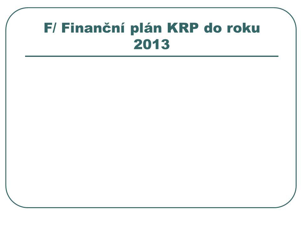 F/ Finanční plán KRP do roku 2013