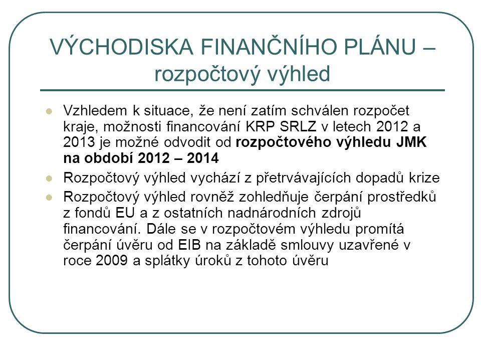 VÝCHODISKA FINANČNÍHO PLÁNU – rozpočtový výhled Vzhledem k situace, že není zatím schválen rozpočet kraje, možnosti financování KRP SRLZ v letech 2012 a 2013 je možné odvodit od rozpočtového výhledu JMK na období 2012 – 2014 Rozpočtový výhled vychází z přetrvávajících dopadů krize Rozpočtový výhled rovněž zohledňuje čerpání prostředků z fondů EU a z ostatních nadnárodních zdrojů financování.