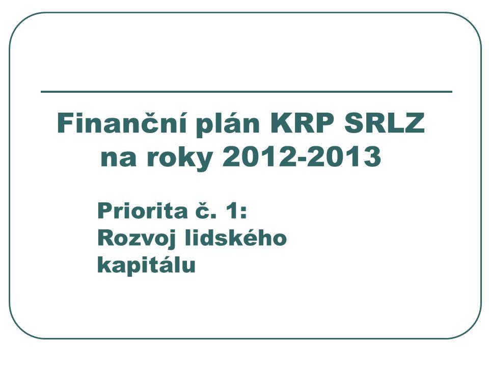 Finanční plán KRP SRLZ na roky 2012-2013 Priorita č. 1: Rozvoj lidského kapitálu