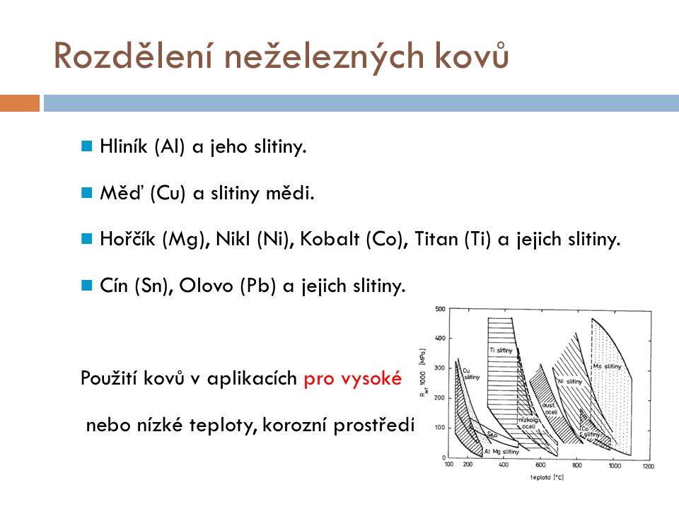 Rozdělení neželezných kovů Hliník (Al) a jeho slitiny. Měď (Cu) a slitiny mědi. Hořčík (Mg), Nikl (Ni), Kobalt (Co), Titan (Ti) a jejich slitiny. Cín