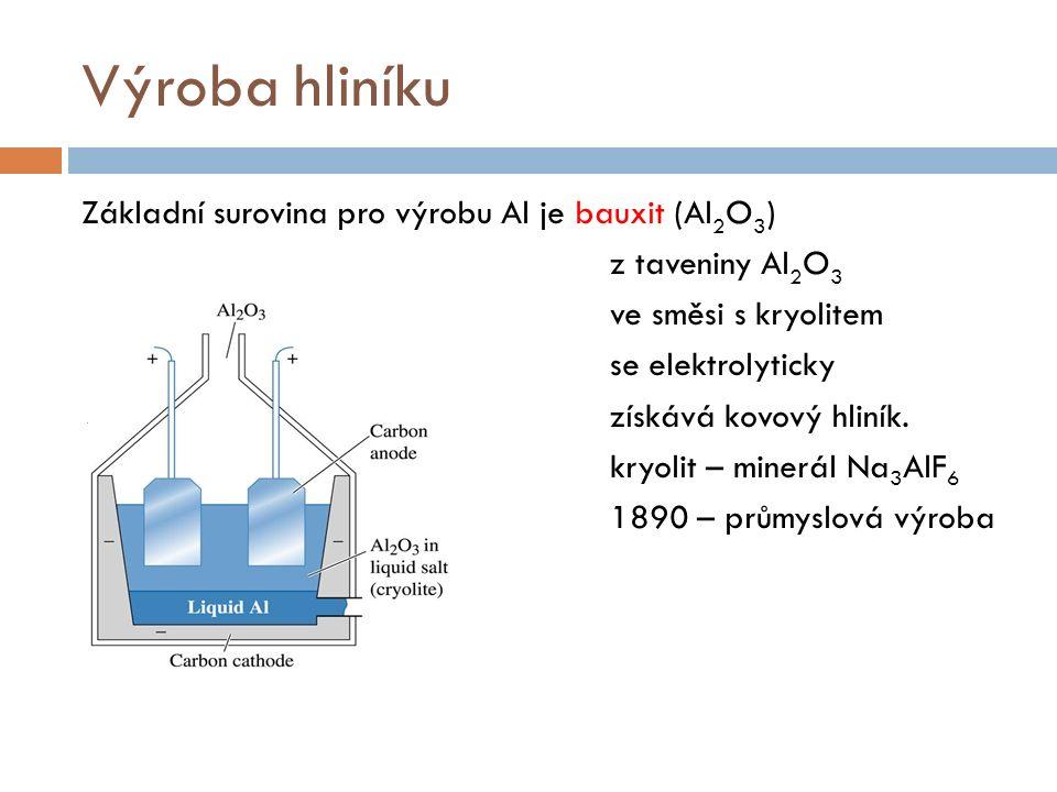 Výroba hliníku Základní surovina pro výrobu Al je bauxit (Al 2 O 3 ) z taveniny Al 2 O 3 ve směsi s kryolitem se elektrolyticky získává kovový hliník.