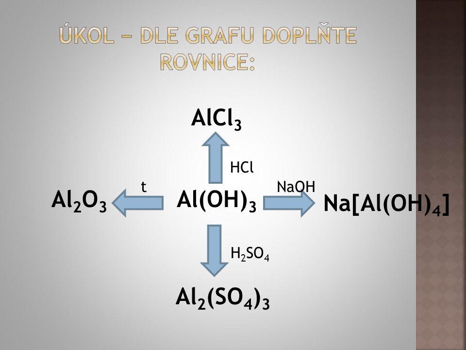 Al(OH) 3 AlCl 3 Al 2 O 3 Al 2 (SO 4 ) 3 Na[Al(OH) 4 ] t HCl NaOH H 2 SO 4