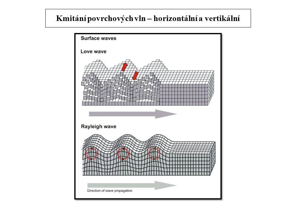 Velikost zemětřesení je, oproti intenzitě, objektivně změřitelnou veličinou.