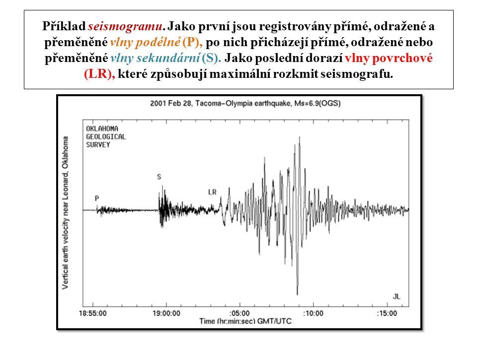 Příklad seismogramu.