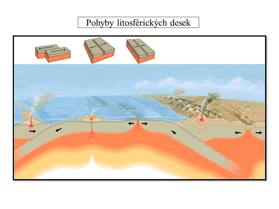 Pohyby litosférických desek