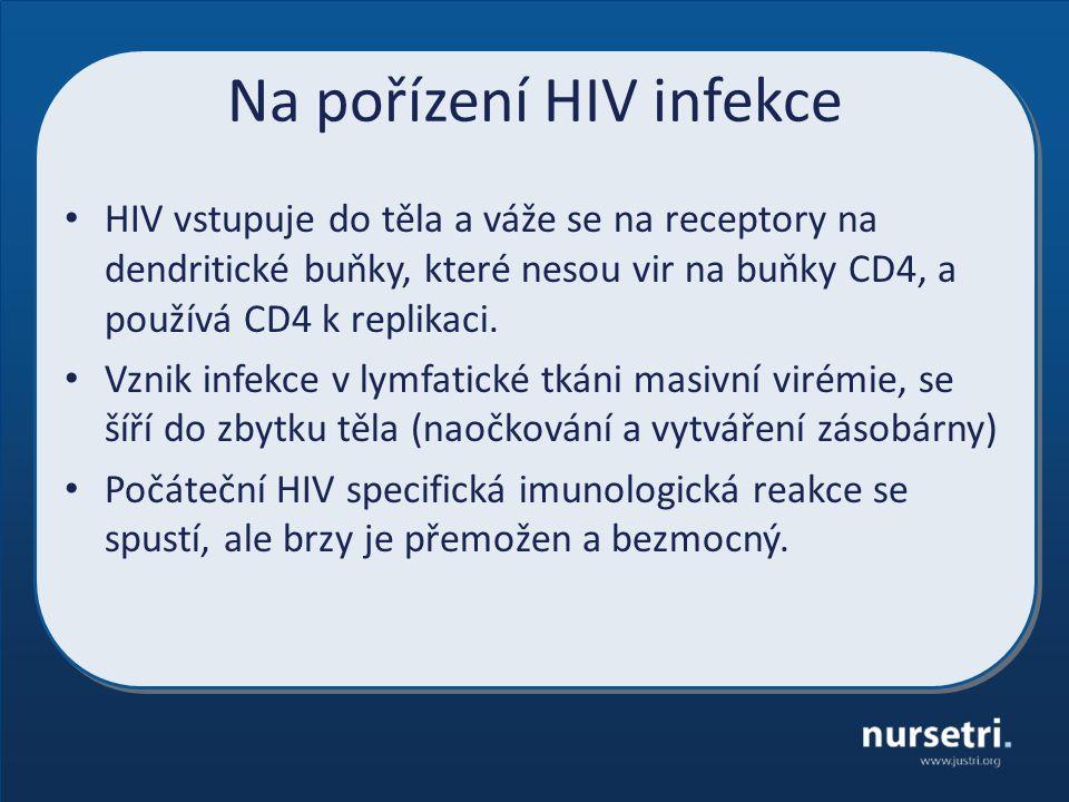 Na pořízení HIV infekce HIV vstupuje do těla a váže se na receptory na dendritické buňky, které nesou vir na buňky CD4, a používá CD4 k replikaci.